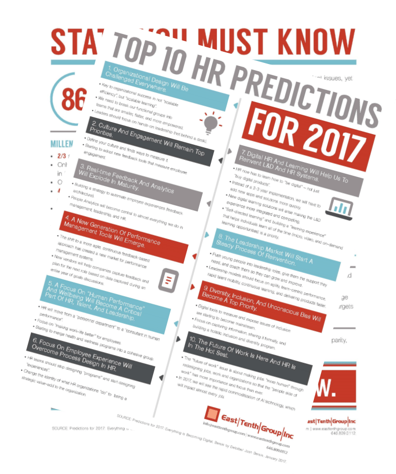 HR Predictions 2017