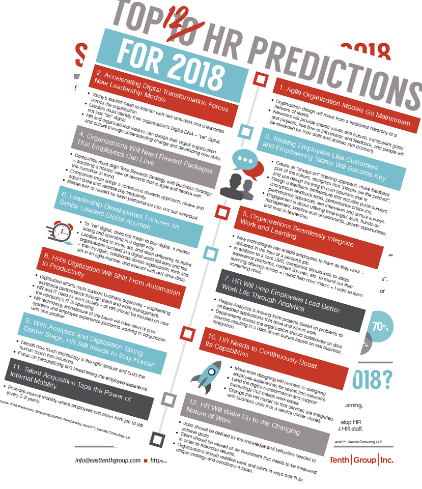HR Predictions 2018.